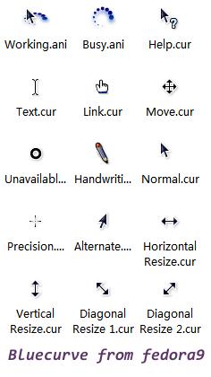 Cursores BlueCurve do Fedora 9