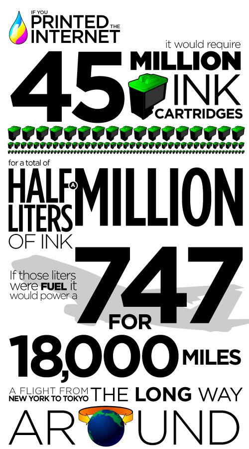 Printing-the-internet-Cartridges