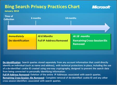 https://marlonpalmas.files.wordpress.com/2010/01/bing-privacy.png?w=450